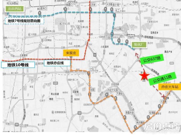 业主可乘坐公交637路到达地铁焦化厂站,终点站是北京西站,在地铁双井图片